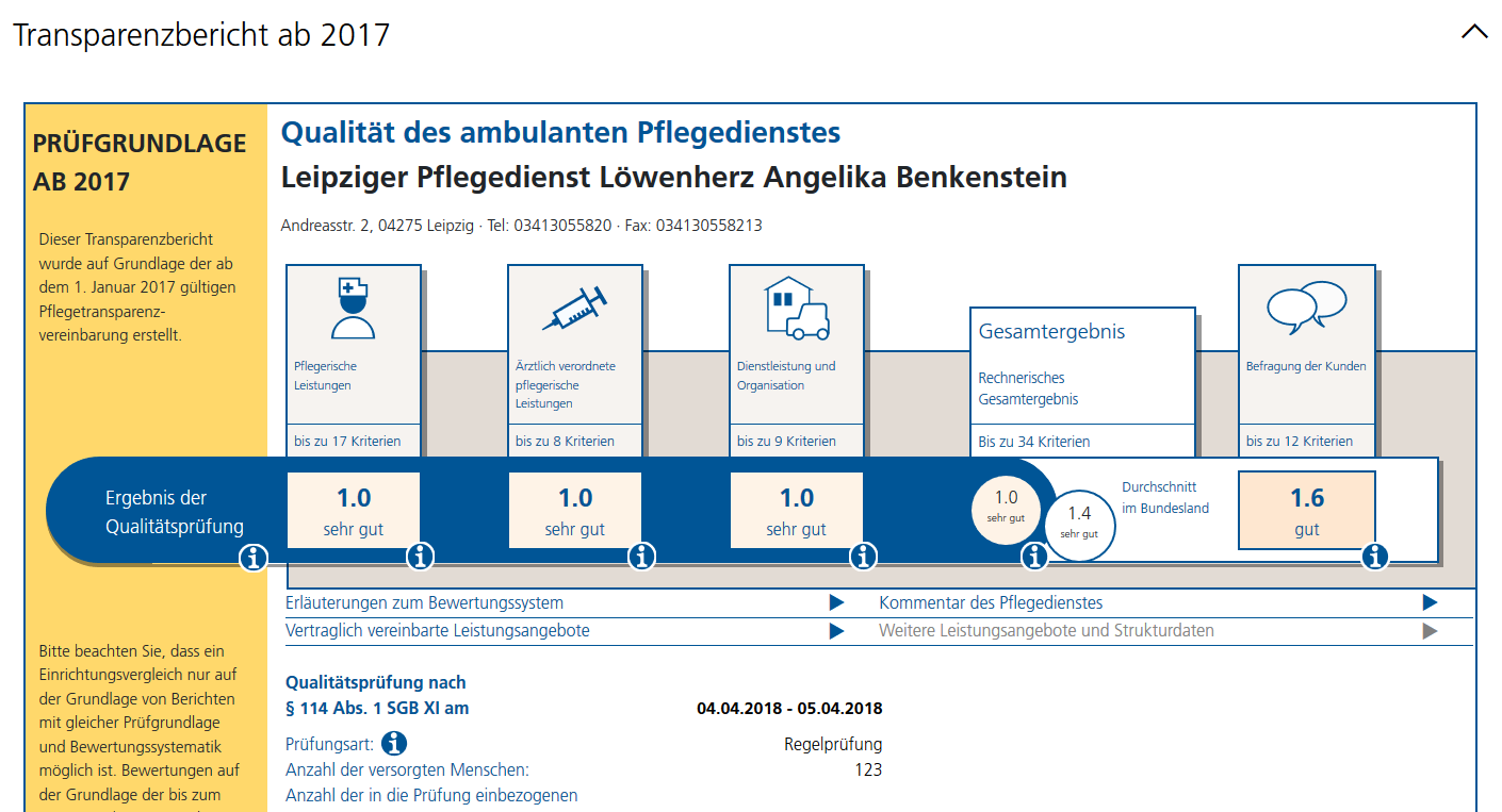mdk Transparenzbericht
